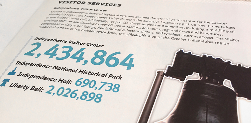 Independence Visitors Center 2012 Annual Report